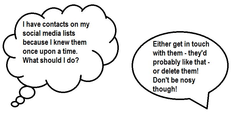 Social media contact lists